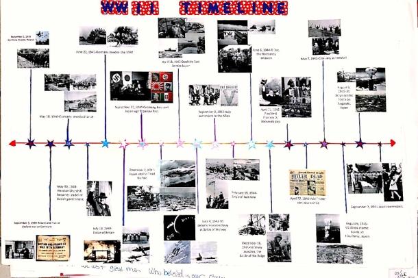 Primary homework help ww2 timeline