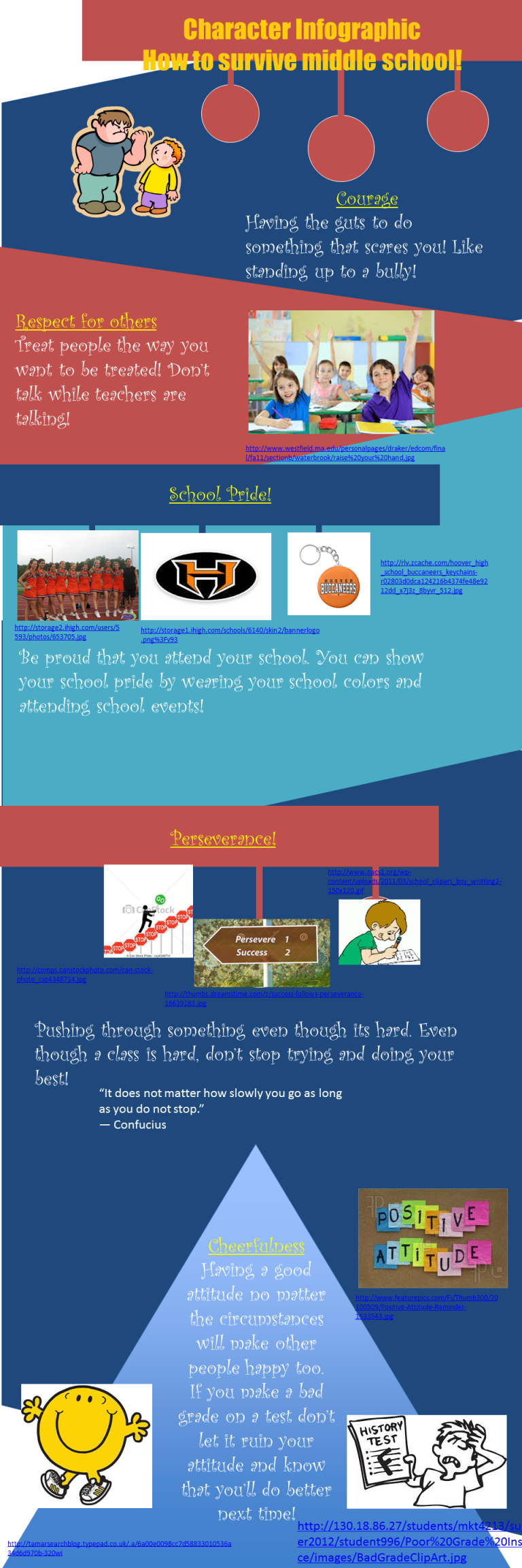 Infographic assignment high school